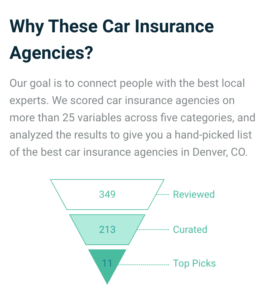 Expertise.com Best Auto Insurance Agencies